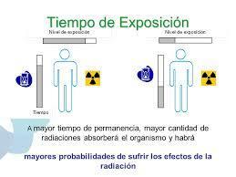 Radiación Ionizante. Reducción a la exposición
