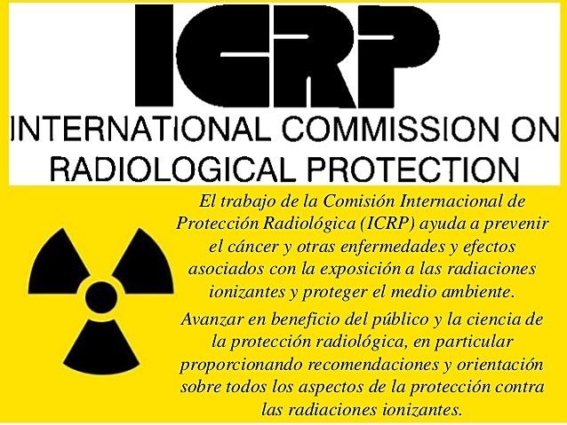 1950 Comité Internacional de Protección Radiológica