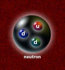 descubrimiento del neutrón