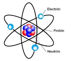 protón y neutrón