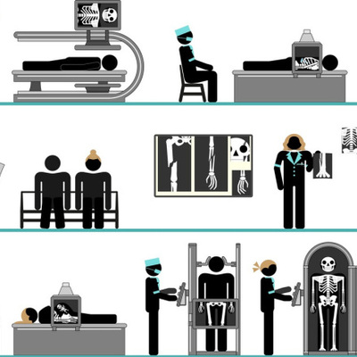 Etapas de la Radiología  timeline
