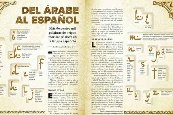 Herencia del árabe