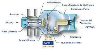 TUBO DE RAYO X