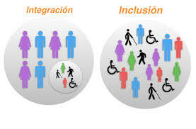 Integración y Normalización