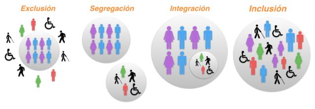 Lineamientos Política de Educación Superior Inclusiva