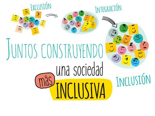 Inclusión en la Unesco