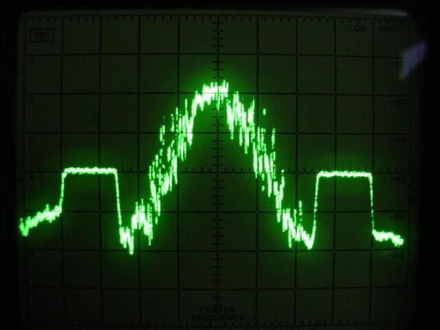 Guglielmo Marconi: Radio signals were invented by Guglielmo Marconi