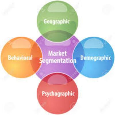 proceso de segmentación de mercados infografia timeline