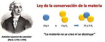 Ley de la conservación de la materia.