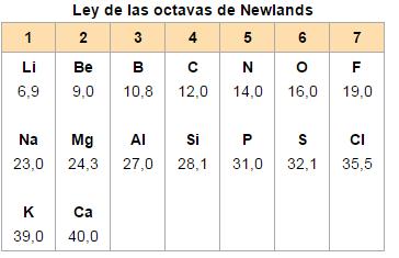 Las Octavas Newlands.