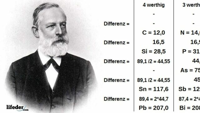 Organización de los elementos por volumenes.