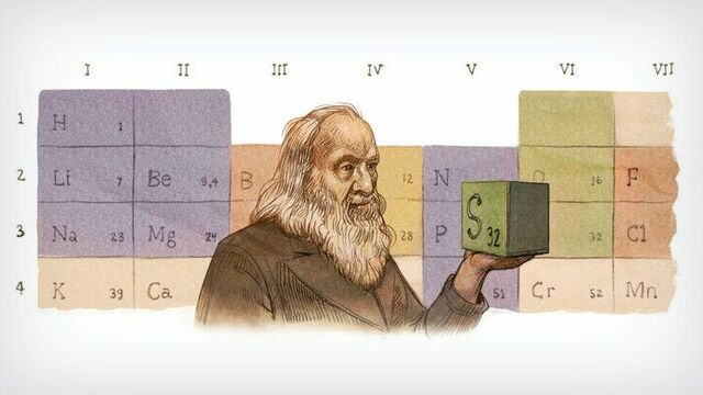 Organización de los elementos por Mendeleiev.