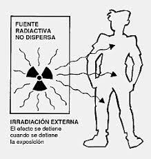 Efectos biológicos de la radiación (evento 2 )