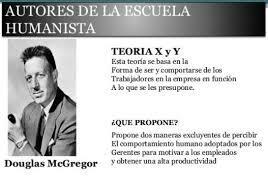 Douglas Mcgregor - TEORÍA DEL COMPORTAMIENTO X y Y