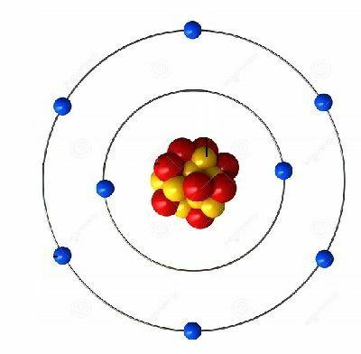 Modelo atómico de Borh