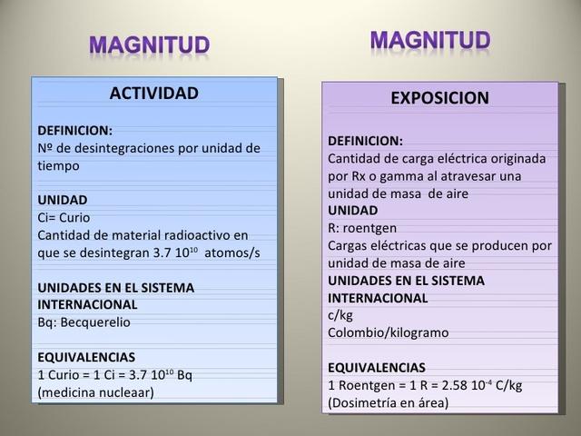 1991 Magnituds  y unidades