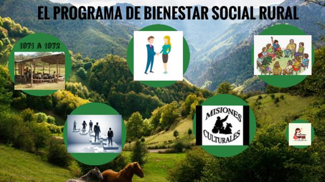 Programa de Bienestar Social Rural