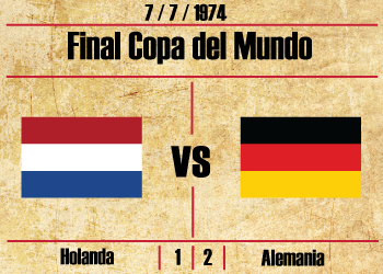 La décima Copa Mundial