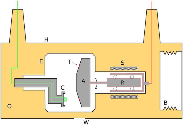 Cátodo de nanotubos de carbono