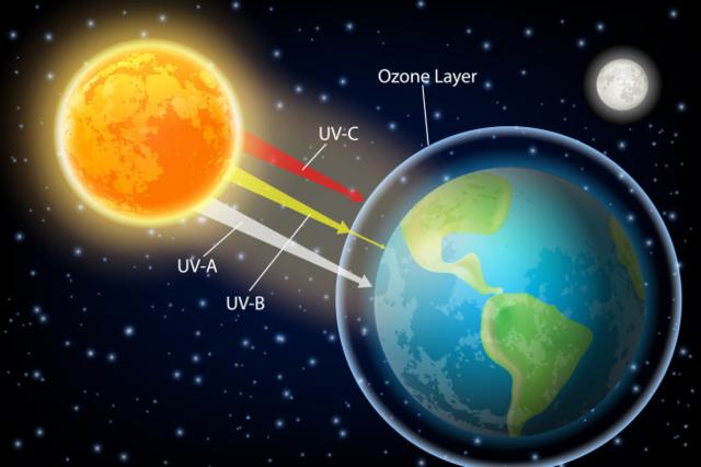 Dannelse av ozonlaget