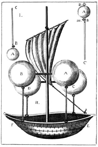 De Lana Terzi creates the first design of a flying machine