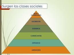 Les primeres divisions socials