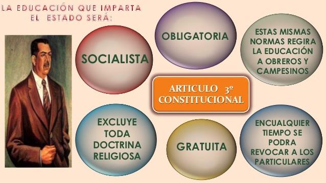 Lázaro Cárdenas articulo tercero (1934-1940)