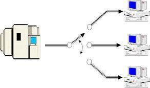 Se crea un lenguaje para los sistemas de tiempo compartido.