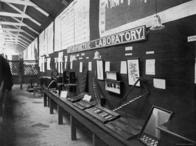 Established Anthropometric Laboratory