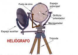 Heliógrafos