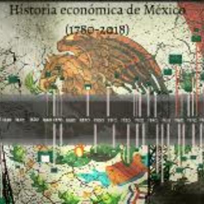 HISTORIA DE LAS RELACIONES INTERNACIONALES EN MÉXICO timeline