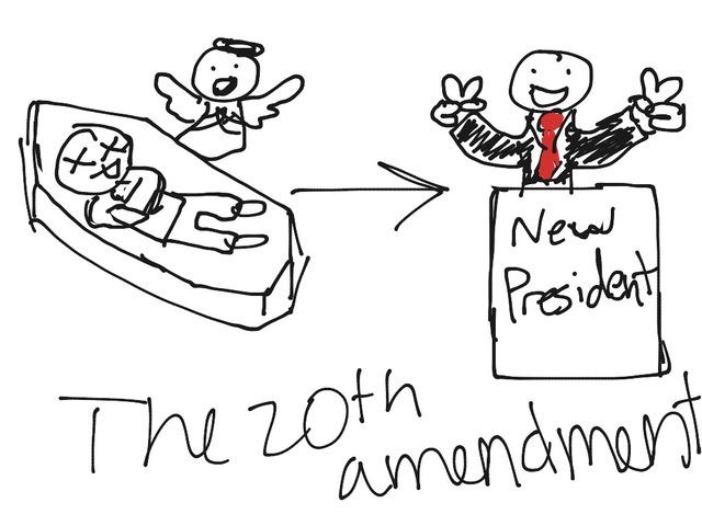 20th Amendment