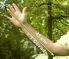 Côvado, o mais antigo padrão de medida linear.
