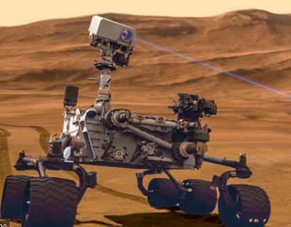 Curiosity (Lander/Rover)