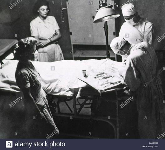 Inicios de intervenciones quirúrgicas de enfermería