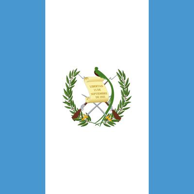 Guatemala en el Siglo XX timeline