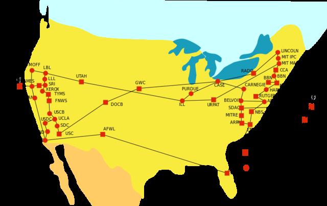 Avvento di Internet ARPANET