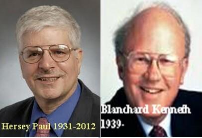 Teoría situacional por Paul Hersey (1931-2012) y Kenneth Blanchard (1939)