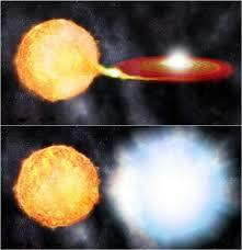 Novas y Supernovas