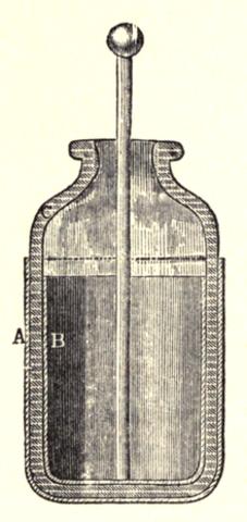 L'ampolla de Leiden