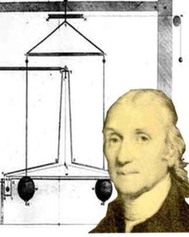 La balança de torsió