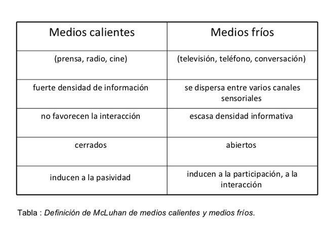 MEDIOS CALIENTES Y MEDIOS FRÍOS