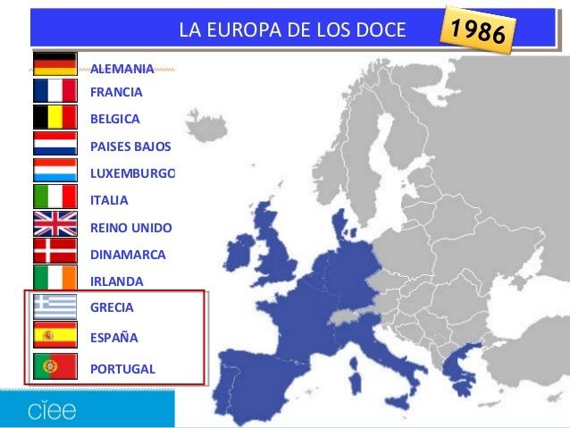 Admisión de España y Portugal