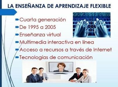 11.- Marzo 4, 1995. La enseñanza de aprendizaje flexible 1995 – 2005.