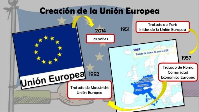 Comunidades Europeas.