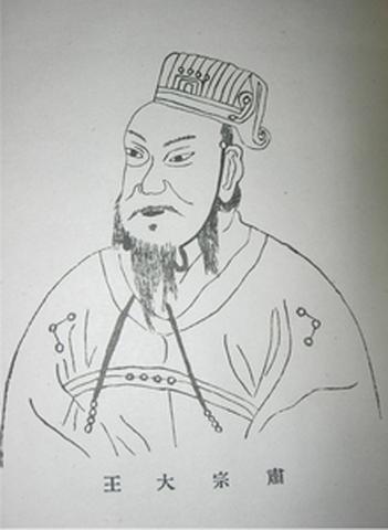 Sukjong's Government
