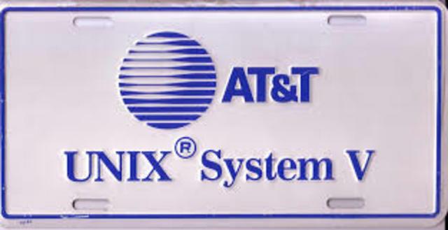 El codigo fuente de UNIX