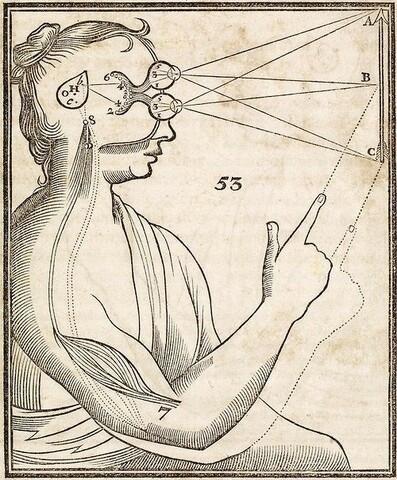 Descartes- Siglo XVII
