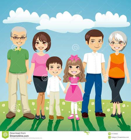 LA FAMILIA CONSANGUÍNEA