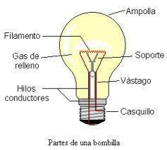 Bombilla eléctrica